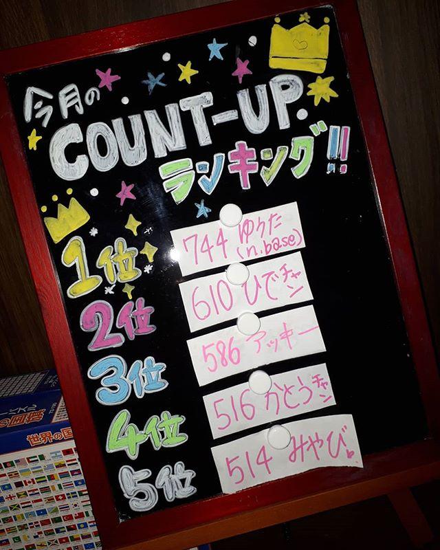 こんばんは️️10月のCOUNT-UPランキングはこんな感じでしたゆうたさんおめでとうございます皆さんぜひ気軽に参加してください本日は華金ハル、まなやでお待ちしております #AsobiBarSnow #Snow #群馬 #前橋 #バー #お酒 #女子会 #カラオケ #ゲーム #ダーツhttps://www.asobibar-snow.jp/090-2488-1100